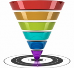 Profit Funnel Ideas_wittm8705